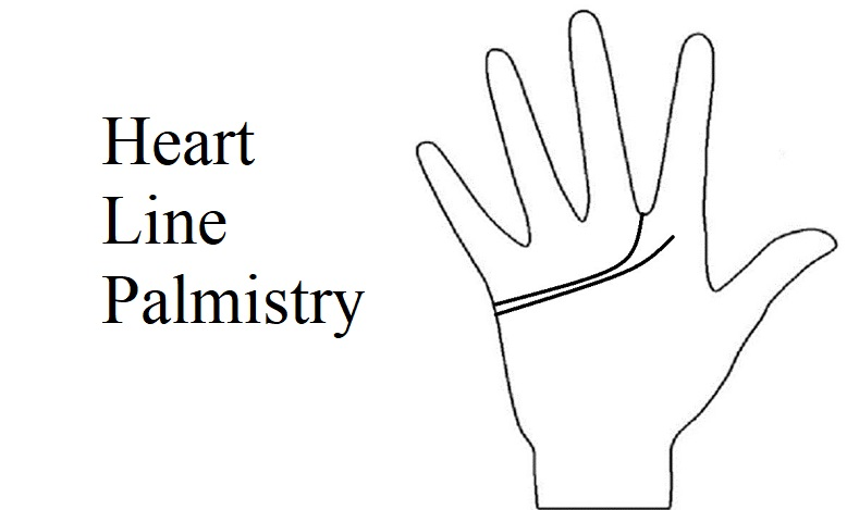 Heart Line Palmistry – Reading and Meaning